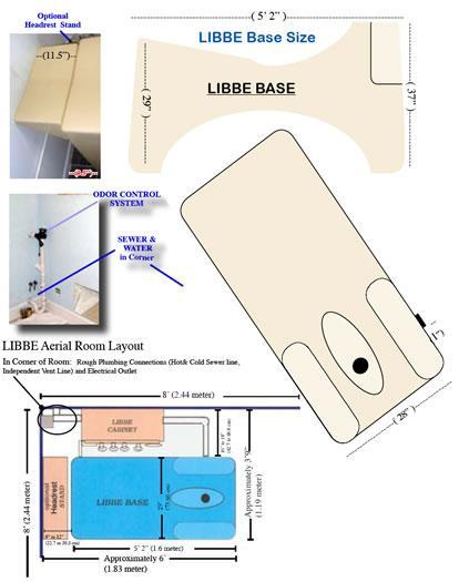 LIBBE Colon Hydrotherapy